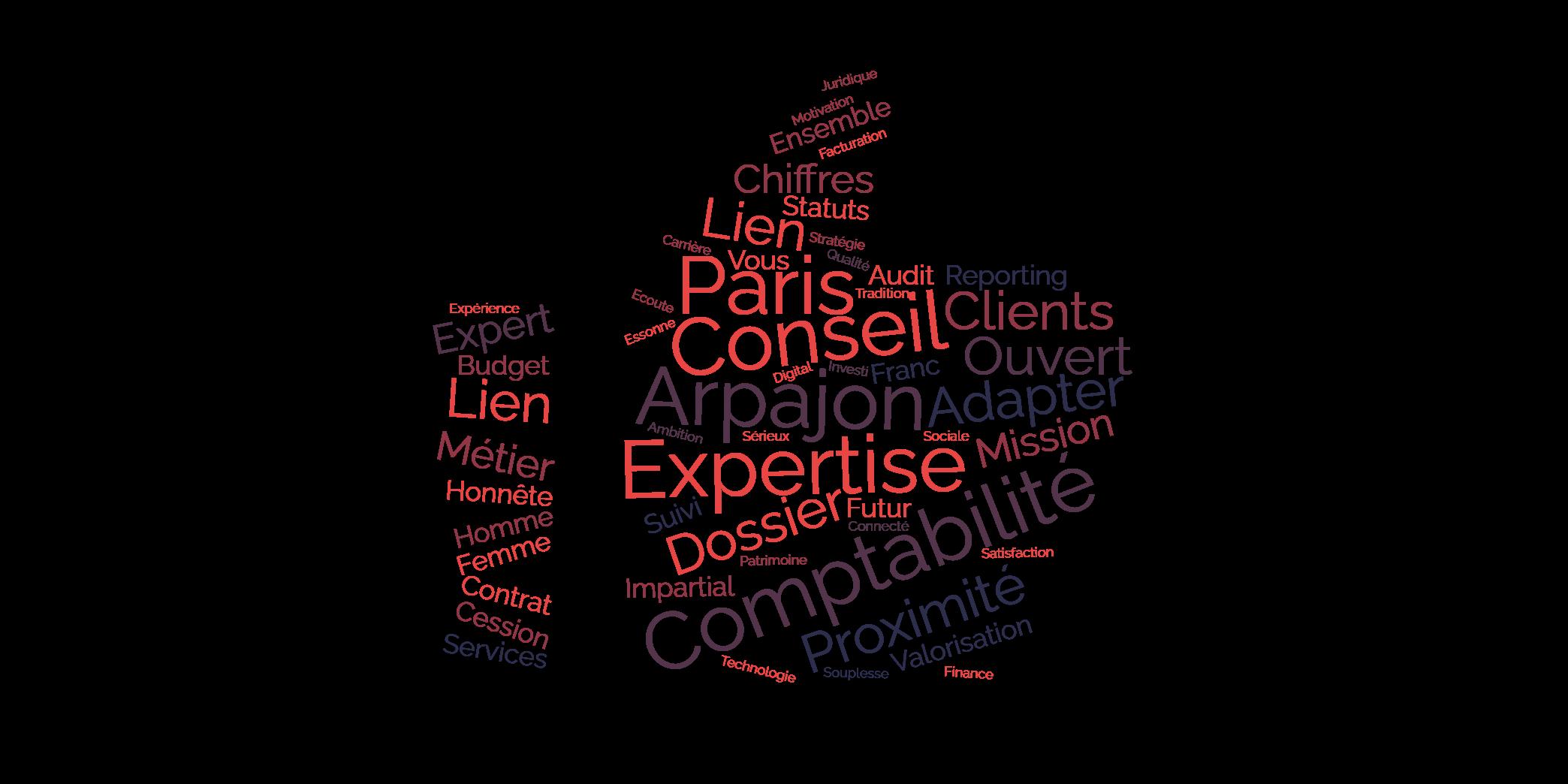 Conseil, Expertise et Comptabilité